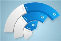 保监会2015保险统计数据出炉