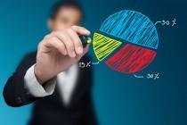 中保协:3类险种独占7成互联网财险 车险最得人心